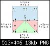 Klicke auf die Grafik für eine größere Ansicht  Name:AnalogwerteZuAntriebssollwerte.png Hits:128 Größe:12,6 KB ID:31544