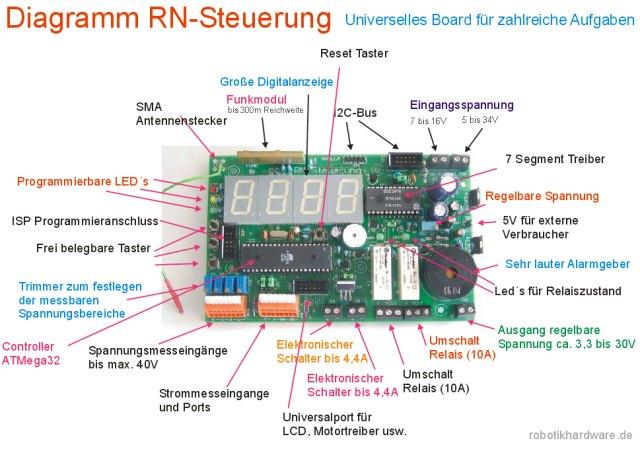 Suche Zeitschaltuhrbausatz für Platinenbelichtung - Roboternetz-Forum